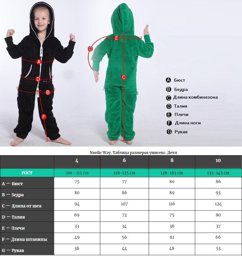 детские комбинезоны размеры